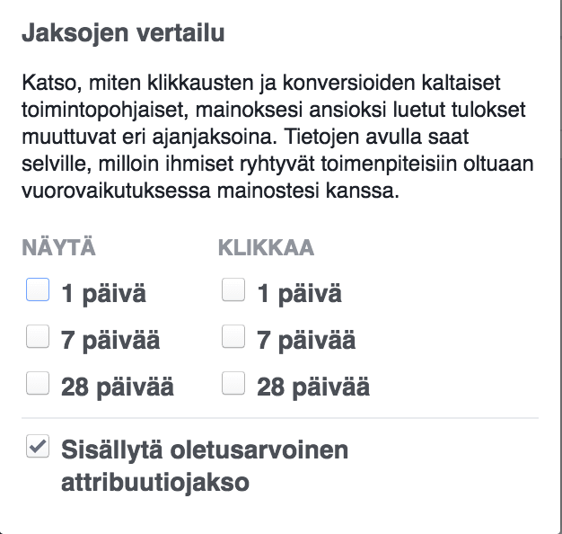 Facebook analytiikka